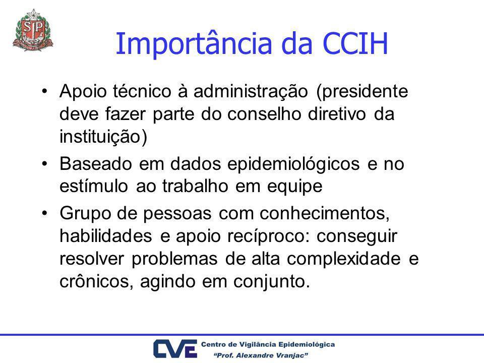 Importância da CCIH Apoio técnico à administração (presidente deve fazer parte do conselho diretivo da instituição) Baseado em dados epidemiológicos e