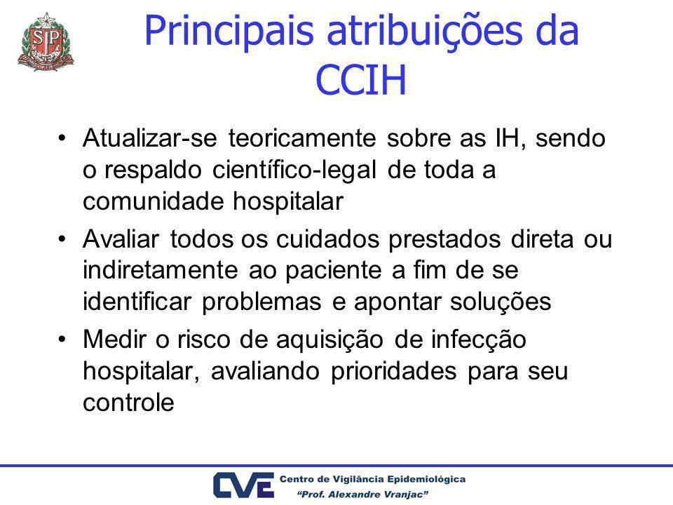 Principais atribuições da CCIH Atualizar-se teoricamente sobre as IH, sendo o respaldo científico-legal de toda a comunidade hospitalar Avaliar todos