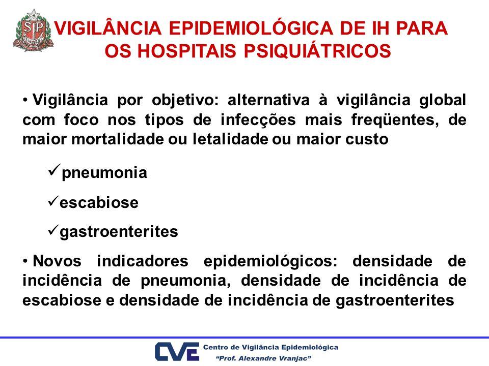 VIGILÂNCIA EPIDEMIOLÓGICA DE IH PARA OS HOSPITAIS PSIQUIÁTRICOS Vigilância por objetivo: alternativa à vigilância global com foco nos tipos de infecçõ
