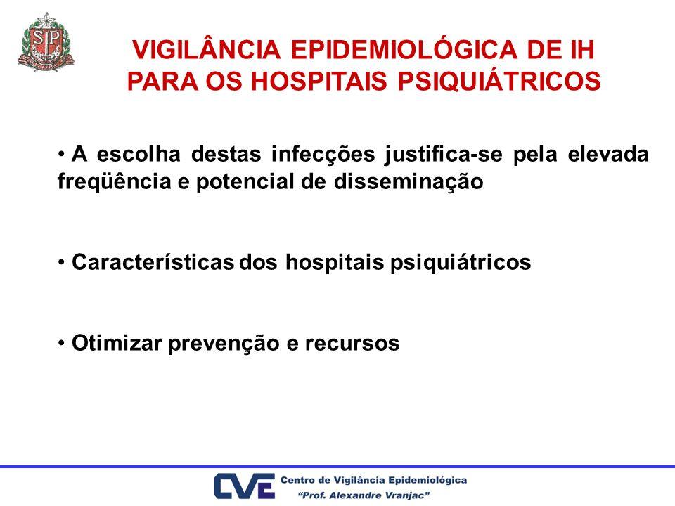 VIGILÂNCIA EPIDEMIOLÓGICA DE IH PARA OS HOSPITAIS PSIQUIÁTRICOS A escolha destas infecções justifica-se pela elevada freqüência e potencial de dissemi