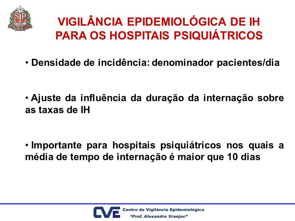 VIGILÂNCIA EPIDEMIOLÓGICA DE IH PARA OS HOSPITAIS PSIQUIÁTRICOS Densidade de incidência: denominador pacientes/dia Ajuste da influência da duração da