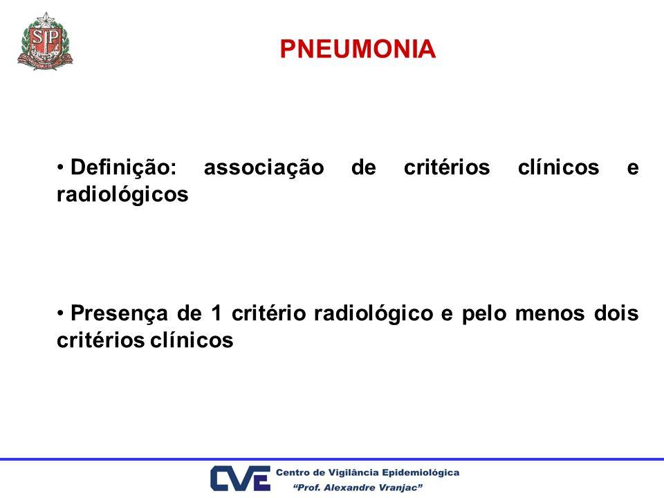PNEUMONIA Definição: associação de critérios clínicos e radiológicos Presença de 1 critério radiológico e pelo menos dois critérios clínicos