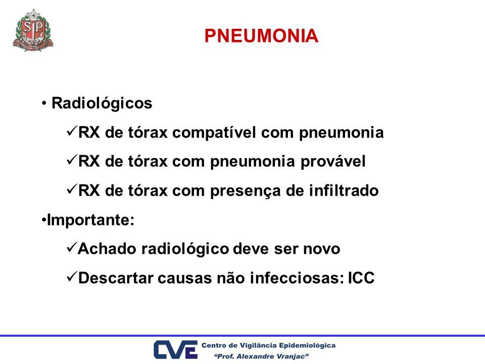PNEUMONIA Radiológicos RX de tórax compatível com pneumonia RX de tórax com pneumonia provável RX de tórax com presença de infiltrado Importante: Acha
