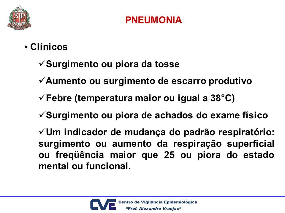 Clínicos Surgimento ou piora da tosse Aumento ou surgimento de escarro produtivo Febre (temperatura maior ou igual a 38°C) Surgimento ou piora de acha