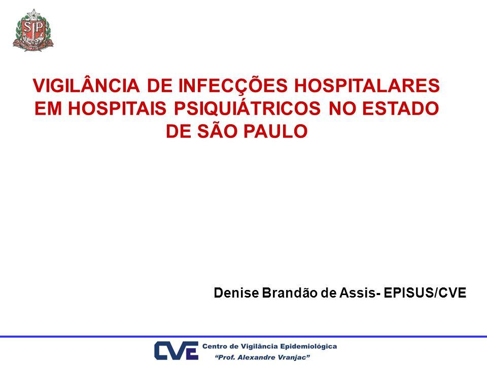 cirúrgicos UTIUTI-NEOUTILP / PSIQ Planilha 1 Planilha 1, 2 e 5 Planilha 1, 2, 3 e 5 Planilha 4 Notificação de acordo com a complexidade dos hospitais