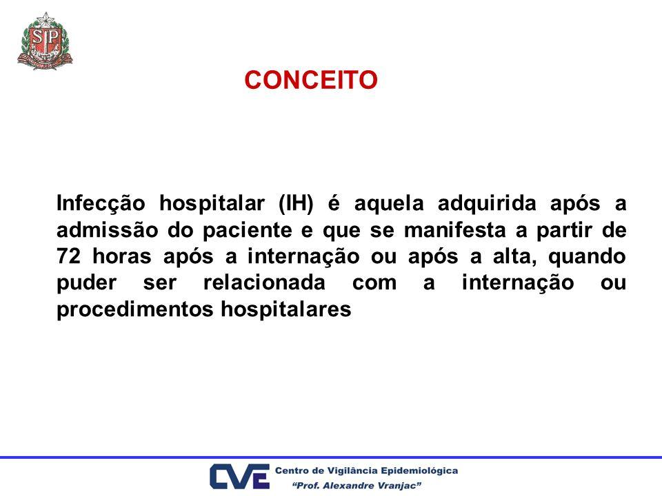 CONCEITO Infecção hospitalar (IH) é aquela adquirida após a admissão do paciente e que se manifesta a partir de 72 horas após a internação ou após a a