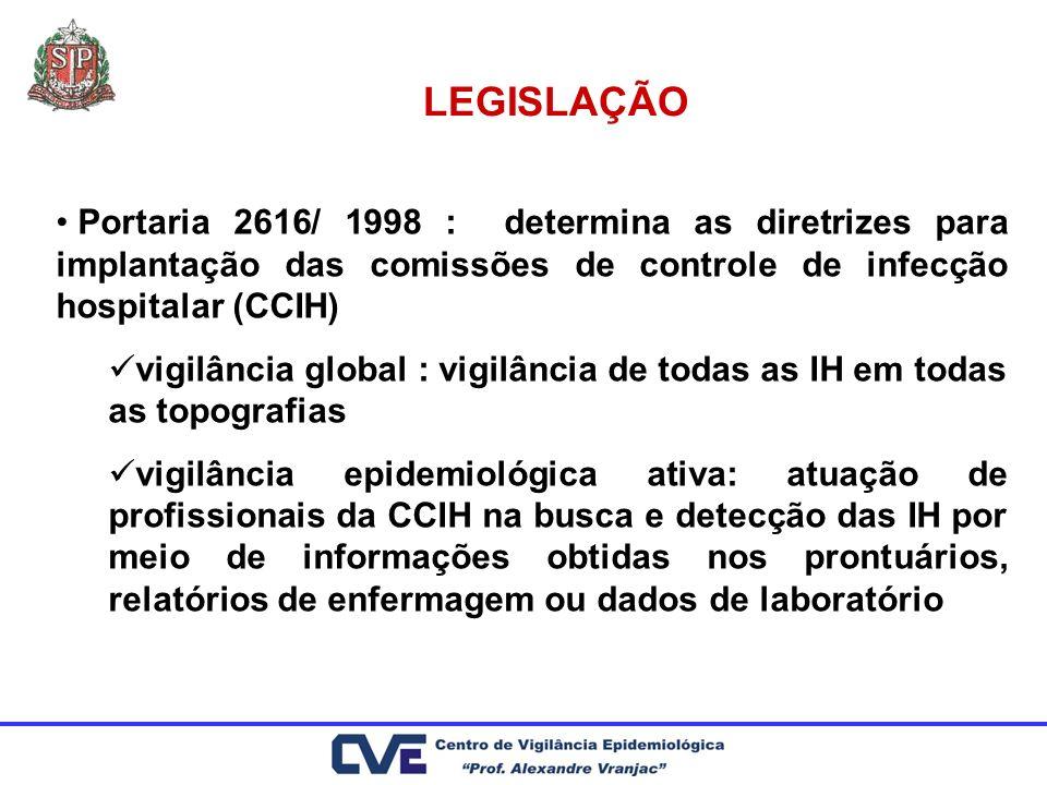 Portaria 2616/ 1998 : determina as diretrizes para implantação das comissões de controle de infecção hospitalar (CCIH) vigilância global : vigilância
