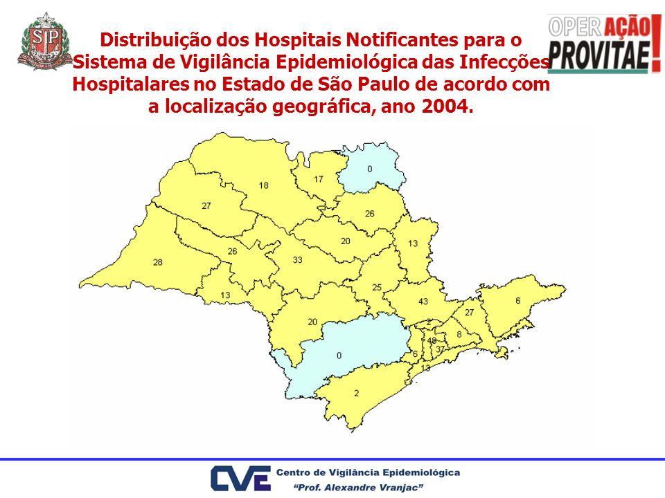 Distribuição dos Hospitais Notificantes para o Sistema de Vigilância Epidemiológica das Infecções Hospitalares no Estado de São Paulo de acordo com a