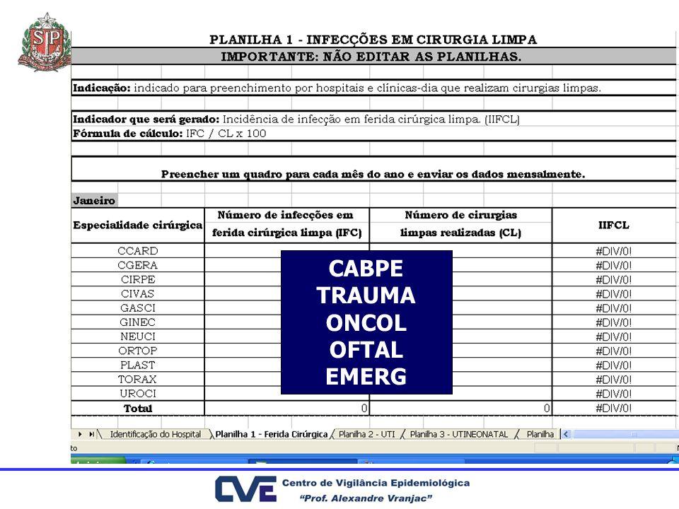 CABPE TRAUMA ONCOL OFTAL EMERG