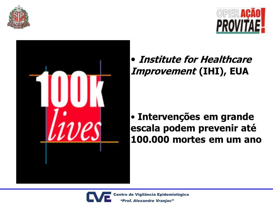 Institute for Healthcare Improvement (IHI), EUA Intervenções em grande escala podem prevenir até 100.000 mortes em um ano