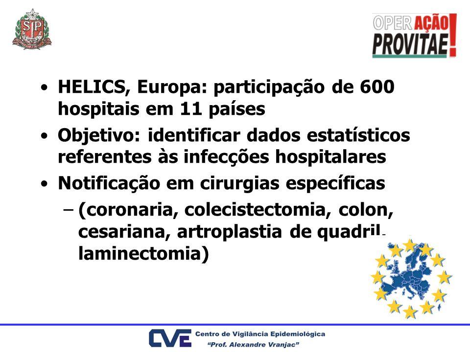 HELICS, Europa: participação de 600 hospitais em 11 países Objetivo: identificar dados estatísticos referentes às infecções hospitalares Notificação e
