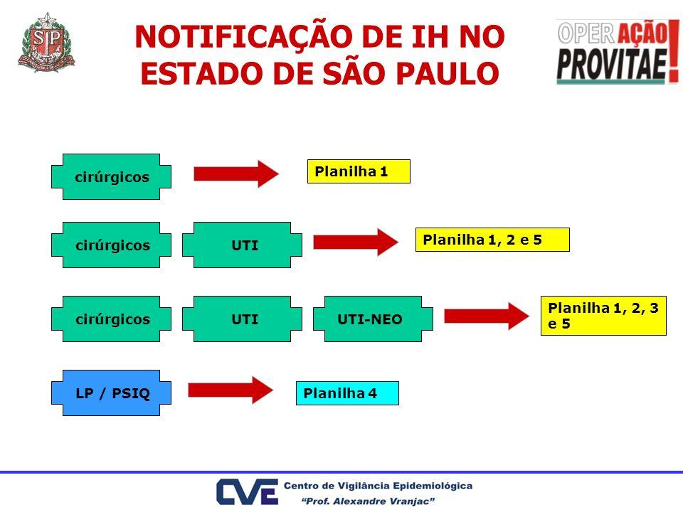 cirúrgicos UTI UTI-NEOUTI LP / PSIQ Planilha 1 Planilha 1, 2 e 5 Planilha 1, 2, 3 e 5 Planilha 4 NOTIFICAÇÃO DE IH NO ESTADO DE SÃO PAULO