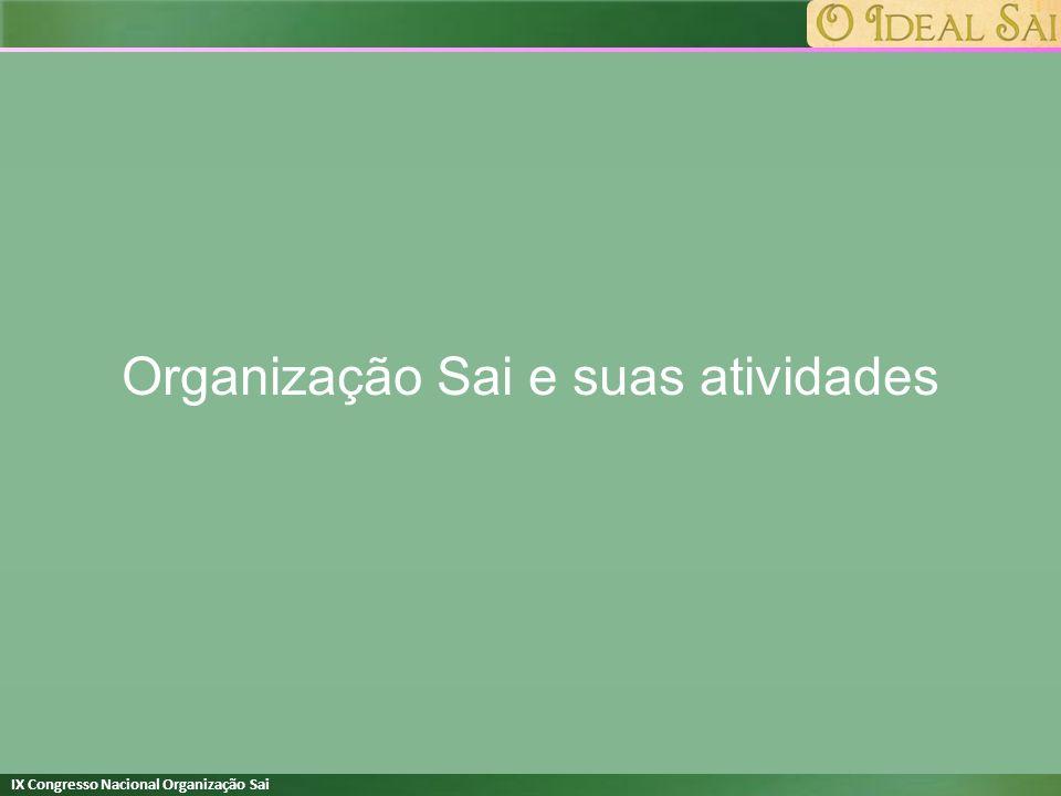 IX Congresso Nacional Organização Sai Organização Sai e suas atividades
