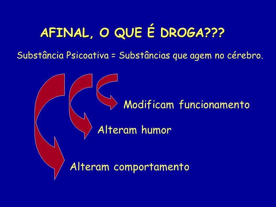 AFINAL, O QUE É DROGA??? Substância Psicoativa = Substâncias que agem no cérebro. Modificam funcionamento Alteram humor Alteram comportamento