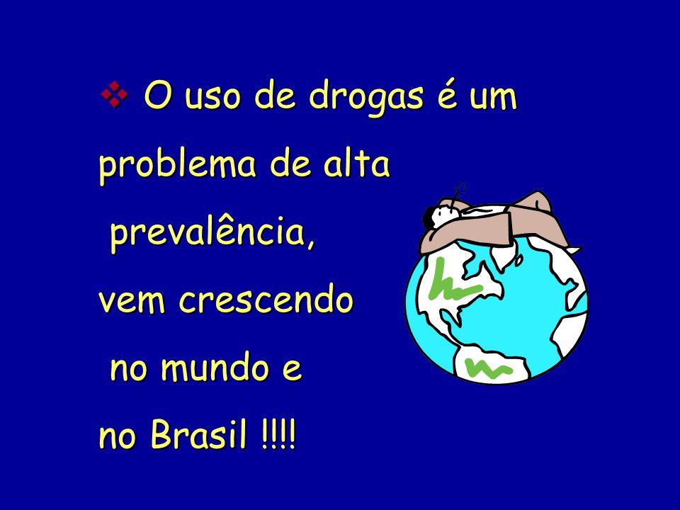 O uso de drogas é um O uso de drogas é um problema de alta prevalência, prevalência, vem crescendo no mundo e no mundo e no Brasil !!!!