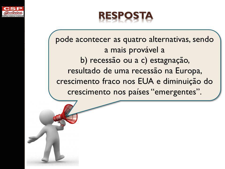 PERGUNTA PARA GRUPO 5 O governo Dilma, apesar de dizer que a crise internacional não afeta o Brasil, já tomou medidas em 2011 e pretende tomar novas medidas em 2012 para se proteger da crise: Quais foram estas medidas tomadas em 2011 e quais o governo Dilma pretende implantar em 2012.