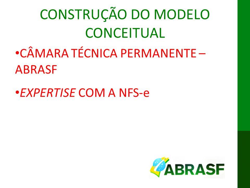 IX ENAT MODELO CONCEITUAL DA DES-IF CONSTRUÇÃO DO MODELO CONCEITUAL CÂMARA TÉCNICA PERMANENTE – ABRASF EXPERTISE COM A NFS-e