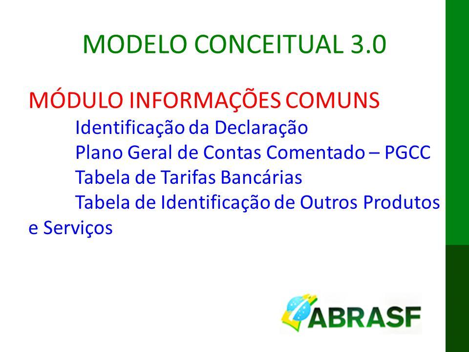 IX ENAT MODELO CONCEITUAL DA DES-IF MODELO CONCEITUAL 3.0 MÓDULO INFORMAÇÕES COMUNS Identificação da Declaração Plano Geral de Contas Comentado – PGCC