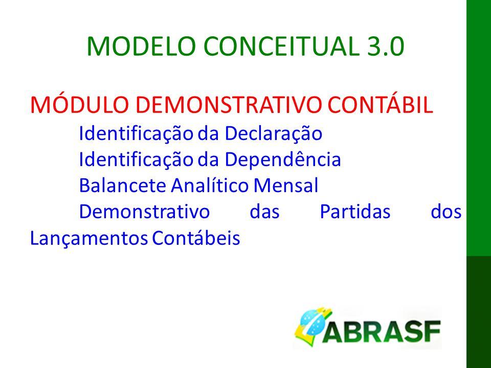 IX ENAT MODELO CONCEITUAL DA DES-IF MODELO CONCEITUAL 3.0 MÓDULO DEMONSTRATIVO CONTÁBIL Identificação da Declaração Identificação da Dependência Balan