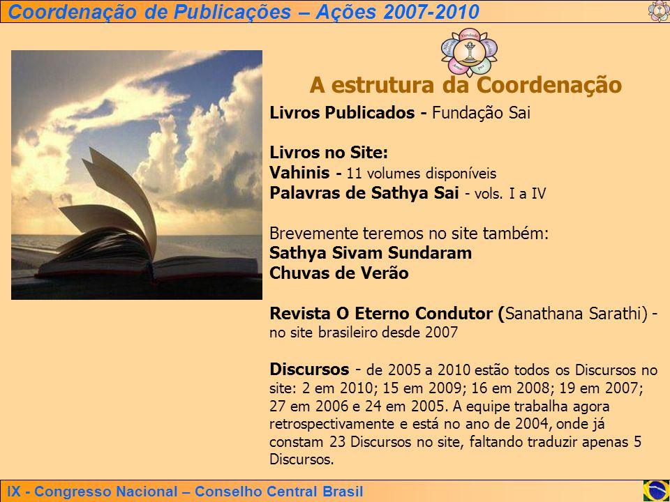 IX - Congresso Nacional – Conselho Central Brasil Coordenação de Publicações – Ações 2007-2010 A estrutura da Coordenação Livros Publicados - Fundação