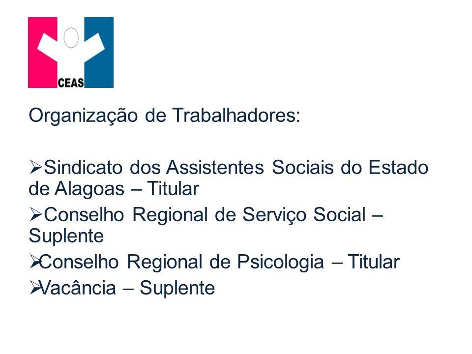 Organização de Trabalhadores: Sindicato dos Assistentes Sociais do Estado de Alagoas – Titular Conselho Regional de Serviço Social – Suplente Conselho