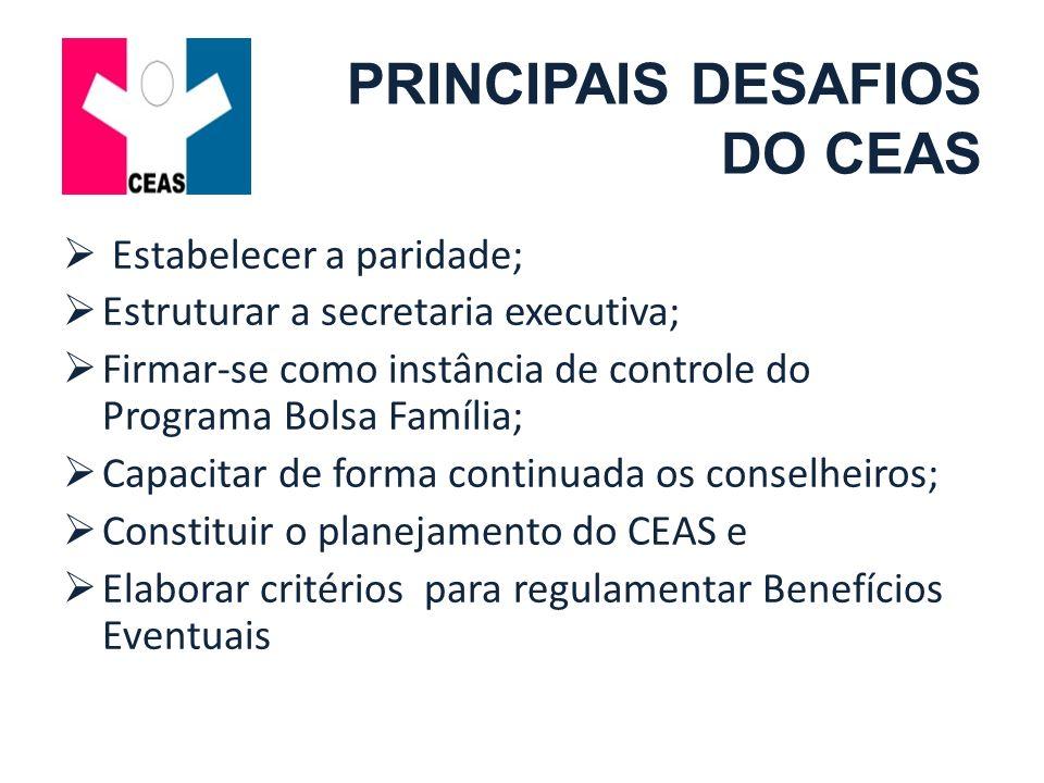 PRINCIPAIS DESAFIOS DO CEAS Estabelecer a paridade; Estruturar a secretaria executiva; Firmar-se como instância de controle do Programa Bolsa Família;