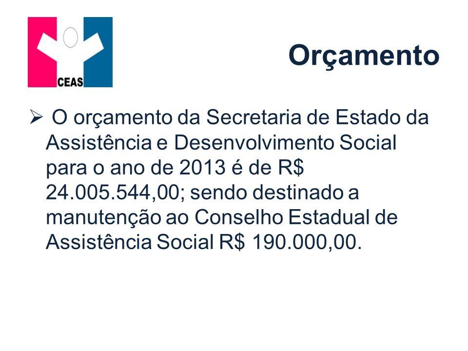 Orçamento O orçamento da Secretaria de Estado da Assistência e Desenvolvimento Social para o ano de 2013 é de R$ 24.005.544,00; sendo destinado a manu