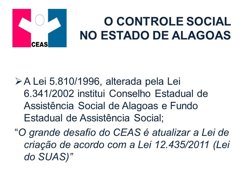 O CONTROLE SOCIAL NO ESTADO DE ALAGOAS A Lei 5.810/1996, alterada pela Lei 6.341/2002 institui Conselho Estadual de Assistência Social de Alagoas e Fu