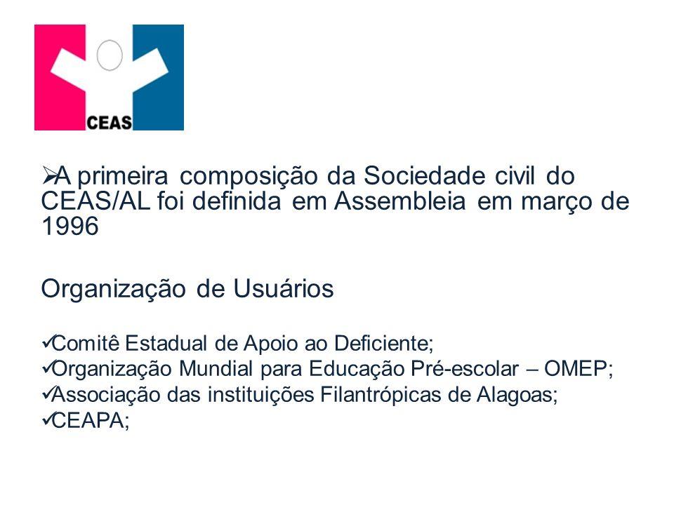 A primeira composição da Sociedade civil do CEAS/AL foi definida em Assembleia em março de 1996 Organização de Usuários Comitê Estadual de Apoio ao De