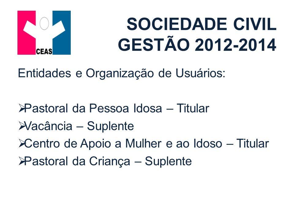 SOCIEDADE CIVIL GESTÃO 2012-2014 Entidades e Organização de Usuários: Pastoral da Pessoa Idosa – Titular Vacância – Suplente Centro de Apoio a Mulher