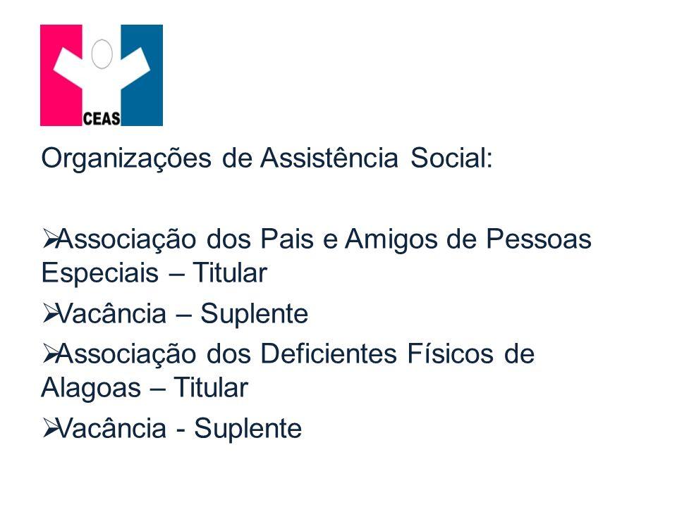 Organizações de Assistência Social: Associação dos Pais e Amigos de Pessoas Especiais – Titular Vacância – Suplente Associação dos Deficientes Físicos