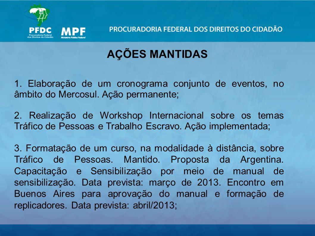 1. Elaboração de um cronograma conjunto de eventos, no âmbito do Mercosul.