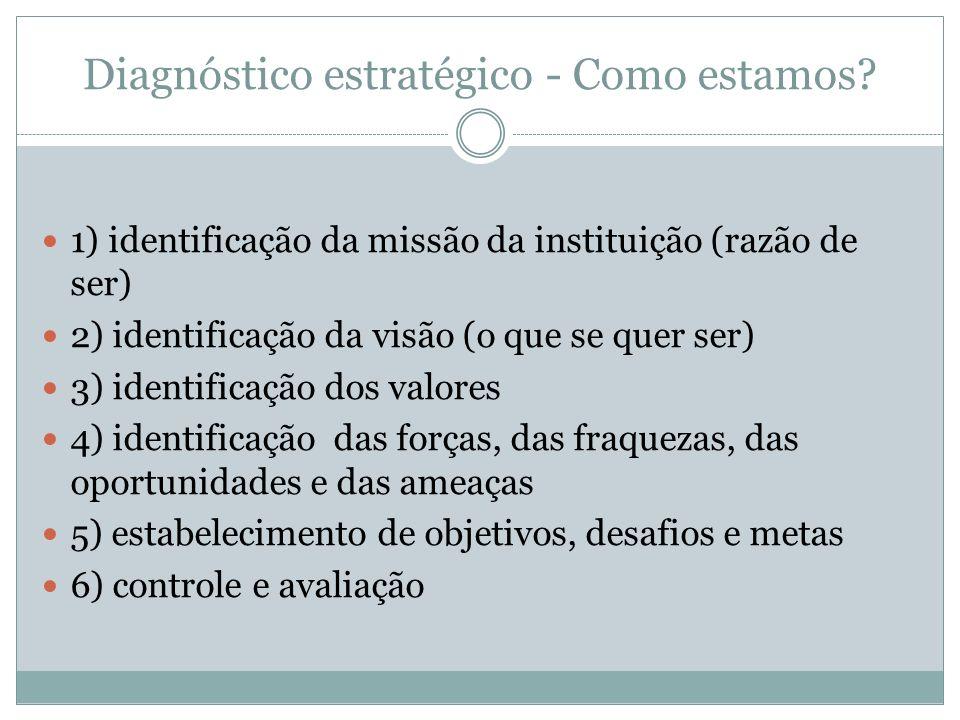 Diagnóstico estratégico - Como estamos? 1) identificação da missão da instituição (razão de ser) 2) identificação da visão (o que se quer ser) 3) iden