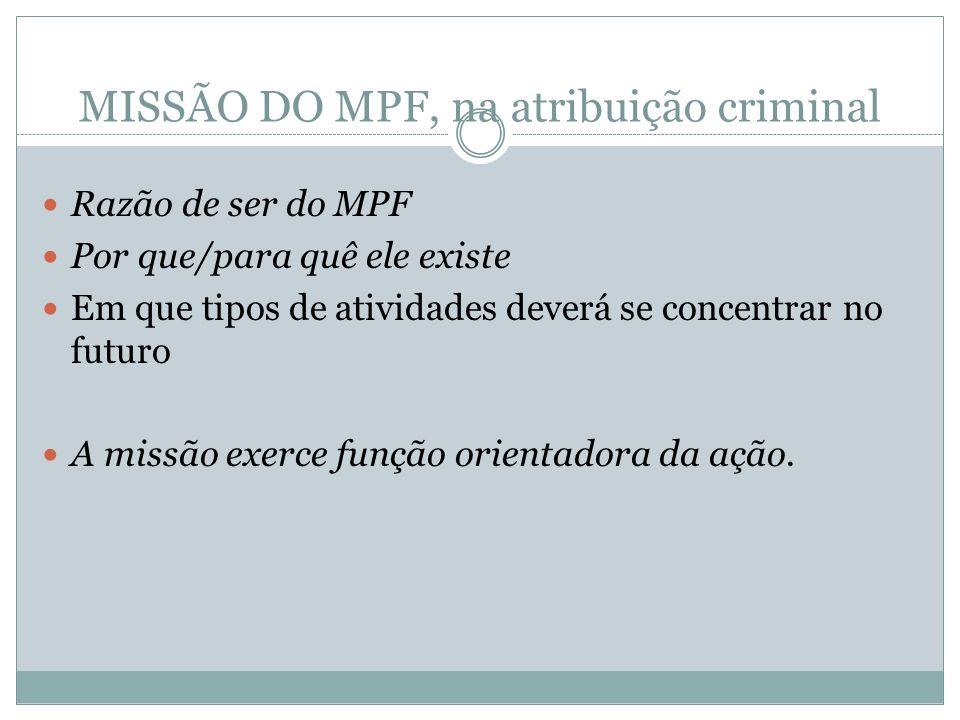 MISSÃO DO MPF, na atribuição criminal Razão de ser do MPF Por que/para quê ele existe Em que tipos de atividades deverá se concentrar no futuro A miss
