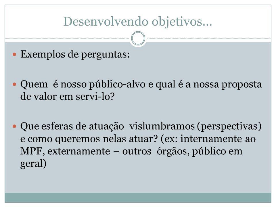 Desenvolvendo objetivos… Exemplos de perguntas: Quem é nosso público-alvo e qual é a nossa proposta de valor em servi-lo? Que esferas de atuação vislu