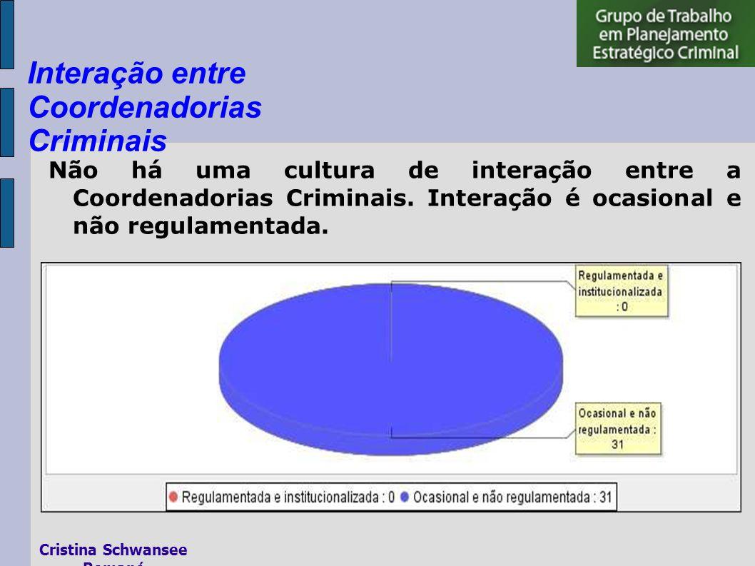Não há uma cultura de interação entre a Coordenadorias Criminais.