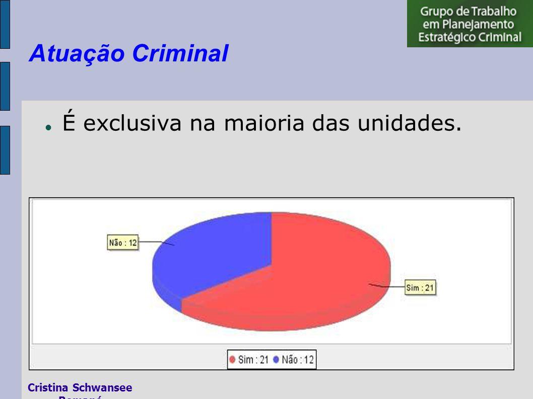 É exclusiva na maioria das unidades. Cristina Schwansee Romanó Atuação Criminal