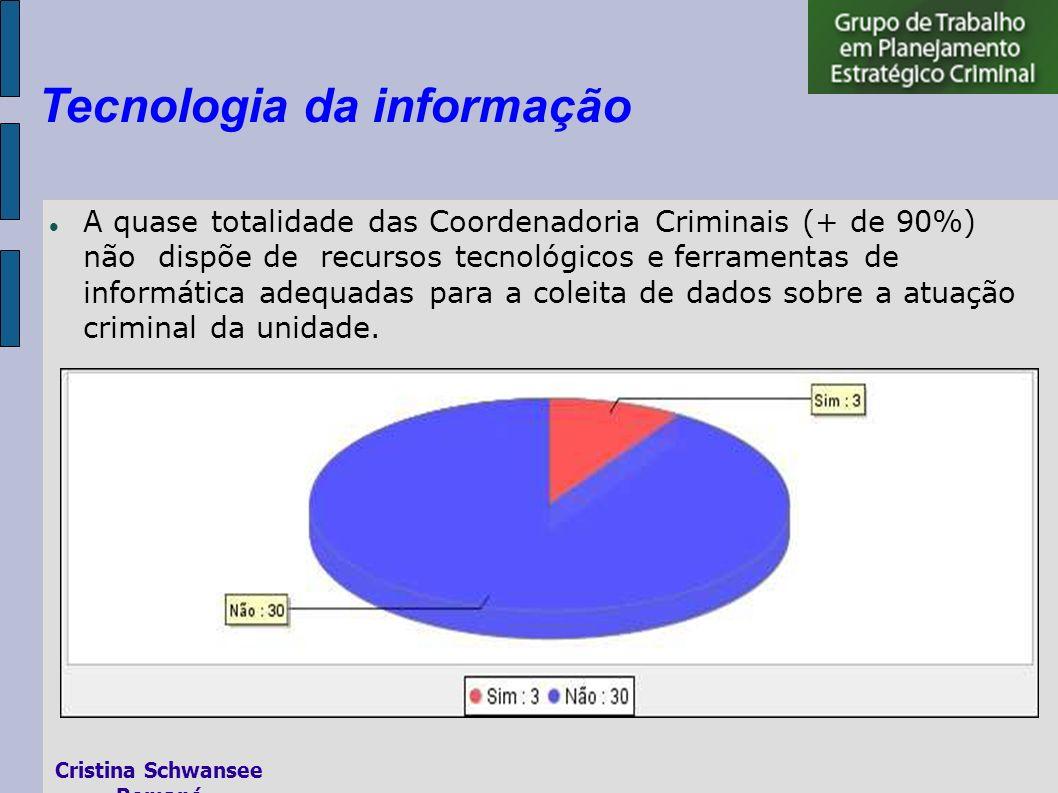 A quase totalidade das Coordenadoria Criminais (+ de 90%) não dispõe de recursos tecnológicos e ferramentas de informática adequadas para a coleita de dados sobre a atuação criminal da unidade.