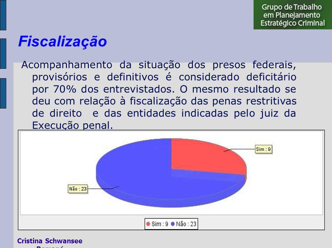 Acompanhamento da situação dos presos federais, provisórios e definitivos é considerado deficitário por 70% dos entrevistados.