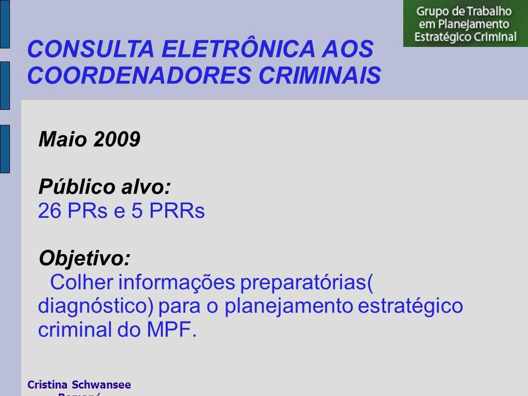 Maio 2009 Público alvo: 26 PRs e 5 PRRs Objetivo: Colher informações preparatórias( diagnóstico) para o planejamento estratégico criminal do MPF.
