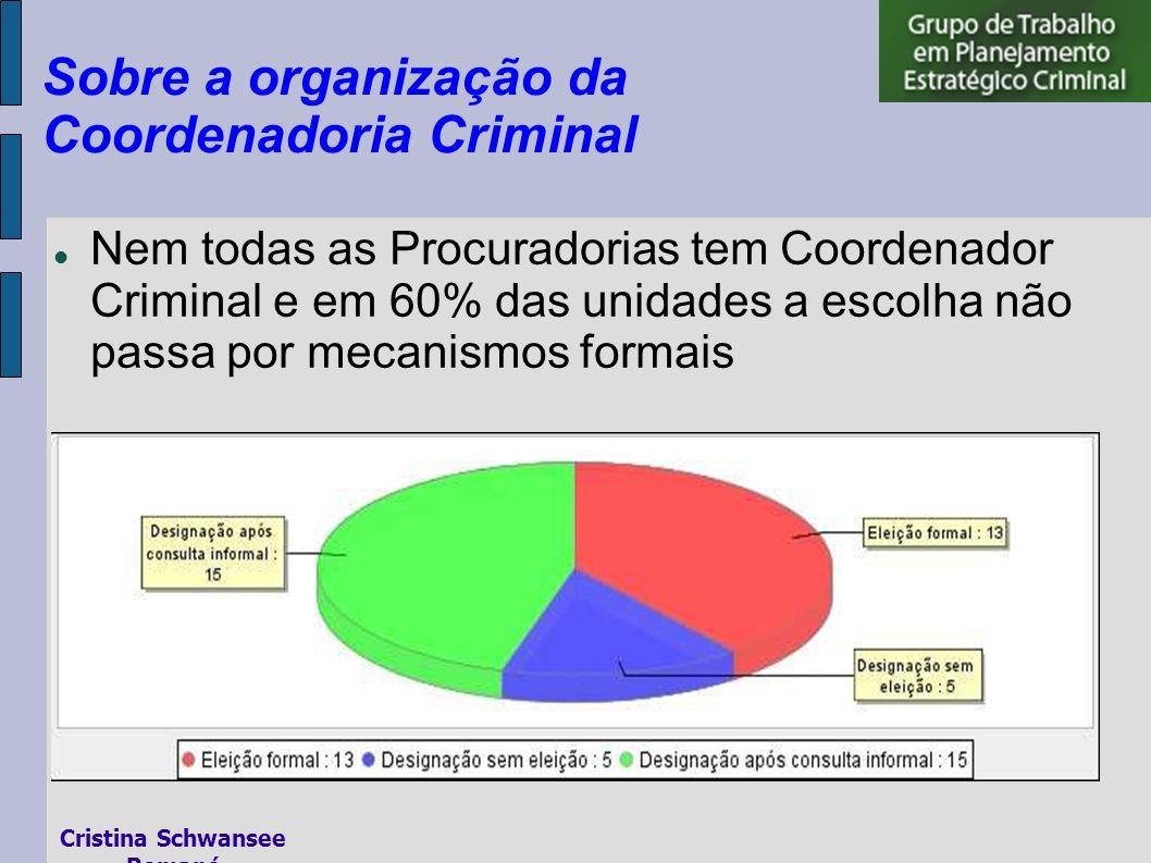 Nem todas as Procuradorias tem Coordenador Criminal e em 60% das unidades a escolha não passa por mecanismos formais Cristina Schwansee Romanó Sobre a organização da Coordenadoria Criminal
