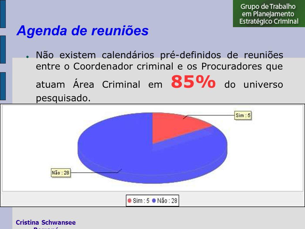 Não existem calendários pré-definidos de reuniões entre o Coordenador criminal e os Procuradores que atuam Área Criminal em 85% do universo pesquisado.