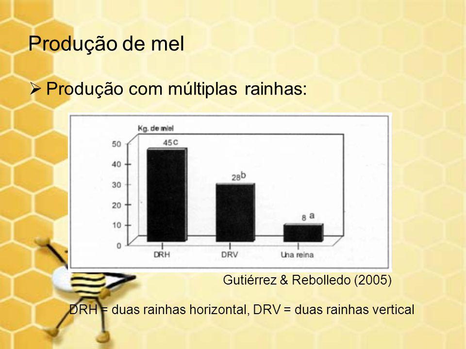 Produção com múltiplas rainhas: Produção de mel Gutiérrez & Rebolledo (2005) DRH = duas rainhas horizontal, DRV = duas rainhas vertical