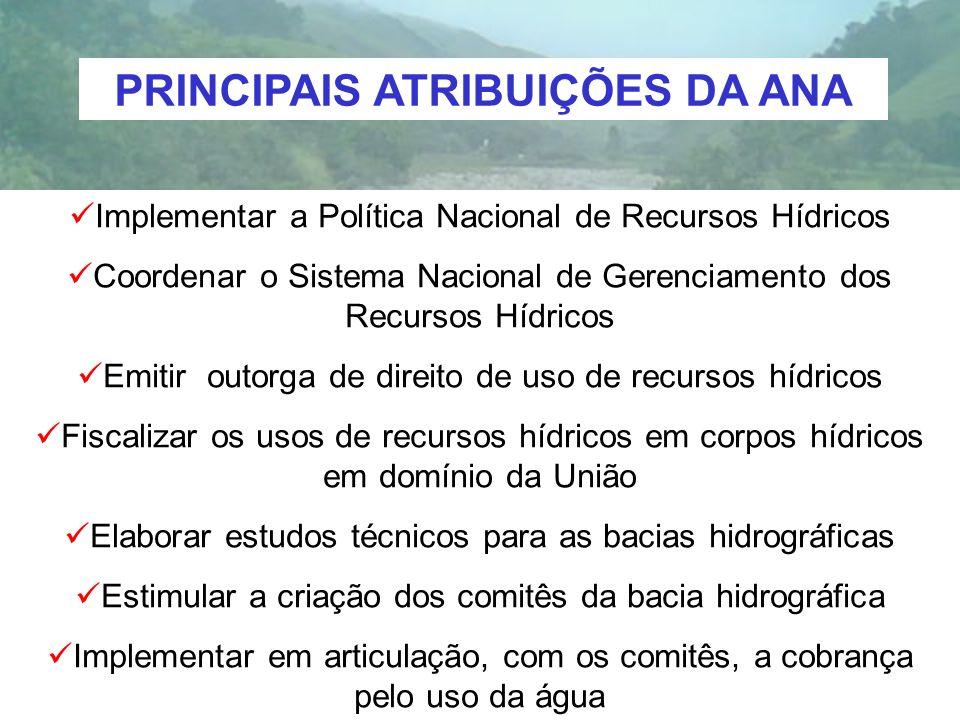 PRINCIPAIS ATRIBUIÇÕES DA ANA Implementar a Política Nacional de Recursos Hídricos Coordenar o Sistema Nacional de Gerenciamento dos Recursos Hídricos