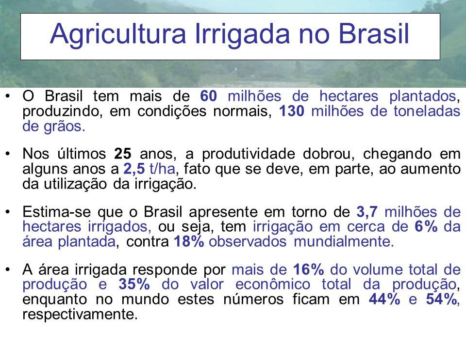 Agricultura Irrigada no Brasil O Brasil tem mais de 60 milhões de hectares plantados, produzindo, em condições normais, 130 milhões de toneladas de gr