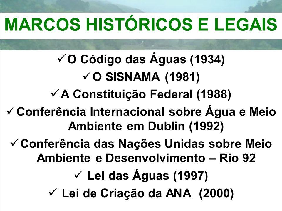 MARCOS HISTÓRICOS E LEGAIS O Código das Águas (1934) O SISNAMA (1981) A Constituição Federal (1988) Conferência Internacional sobre Água e Meio Ambien