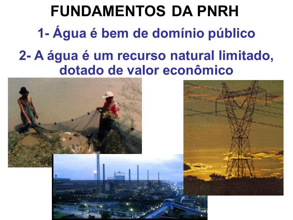 Água: Fatos e Tendências (Cebds & ANA, 2006) Uso da Água no Brasil Retiradas: 1.600 m 3 /s
