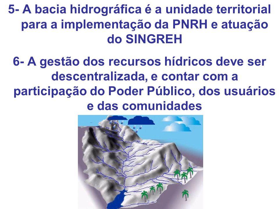 5- A bacia hidrográfica é a unidade territorial para a implementação da PNRH e atuação do SINGREH 6- A gestão dos recursos hídricos deve ser descentra