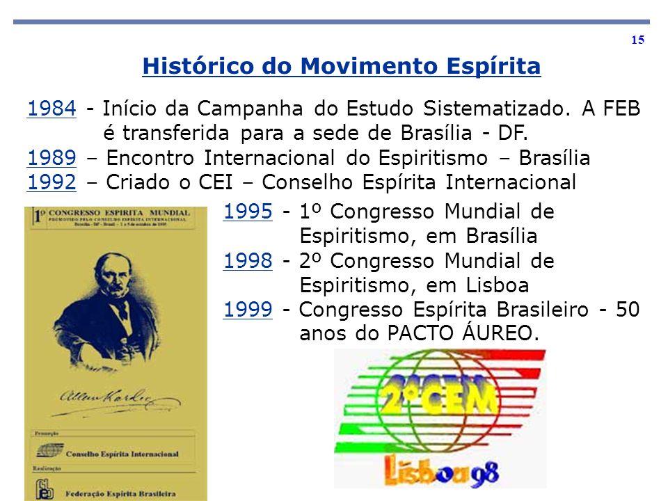 15 1984 - Início da Campanha do Estudo Sistematizado. A FEB é transferida para a sede de Brasília - DF. 1989 – Encontro Internacional do Espiritismo –