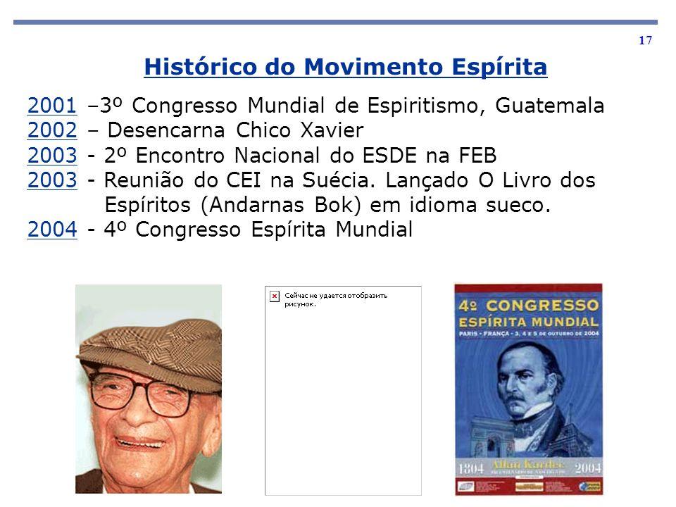 17 2001 –3º Congresso Mundial de Espiritismo, Guatemala 2002 – Desencarna Chico Xavier 2003 - 2º Encontro Nacional do ESDE na FEB 2003 - Reunião do CE